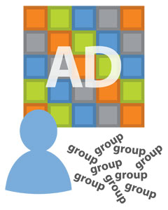 AD Group Cleanup
