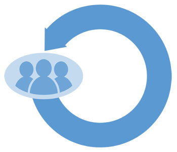 Circular Group Reference