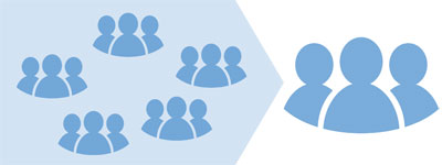 Active Directory Group Consolidation