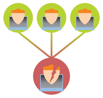 The Need for Protecting Your Active Directory Groups