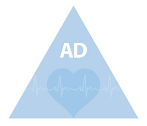 Active Directory Health