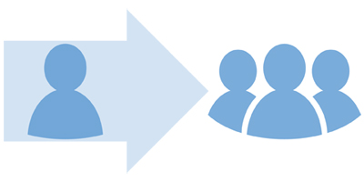 Dynamic Group Management