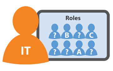 Defining Roles when Delegating Access