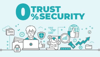 Why Zero Trust Security Requires Group and Identity Management