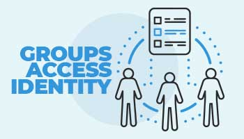 The Role of Roles in Delegating Access